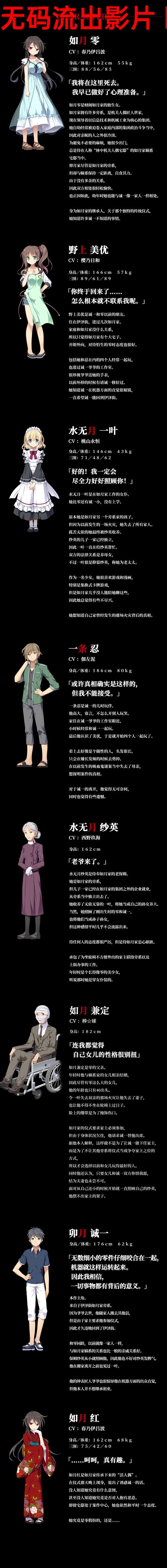 【ADV中文】[血·腥注意]月影魅像-解放之羽 STEAM官方中文版【2G】 4